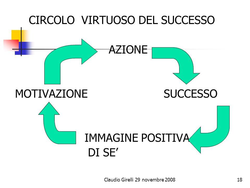 Claudio Girelli 29 novembre 200818 CIRCOLO VIRTUOSO DEL SUCCESSO AZIONE MOTIVAZIONE SUCCESSO IMMAGINE POSITIVA DI SE