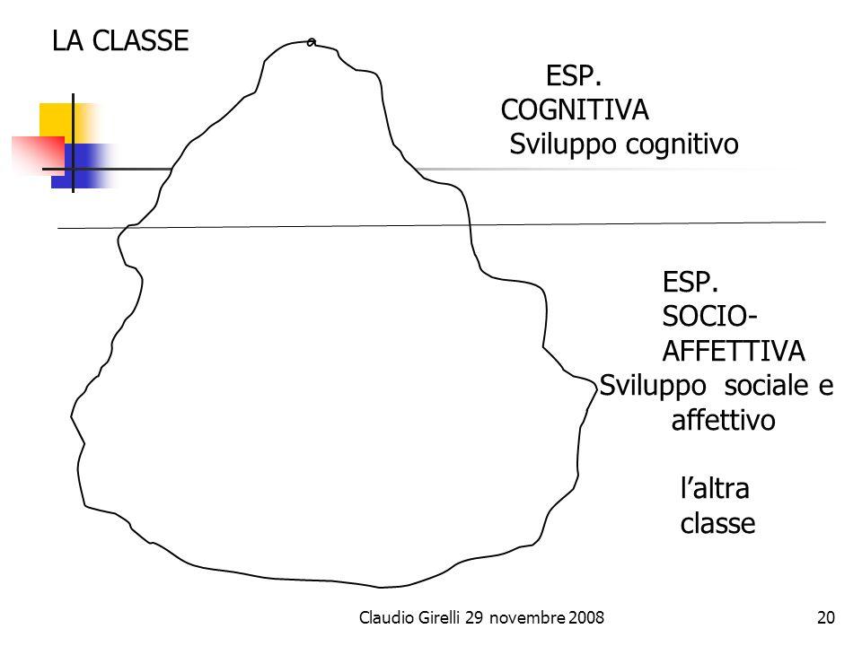 Claudio Girelli 29 novembre 200820 LA CLASSE ESP. COGNITIVA Sviluppo cognitivo ESP. SOCIO- AFFETTIVA Sviluppo sociale e affettivo laltra classe
