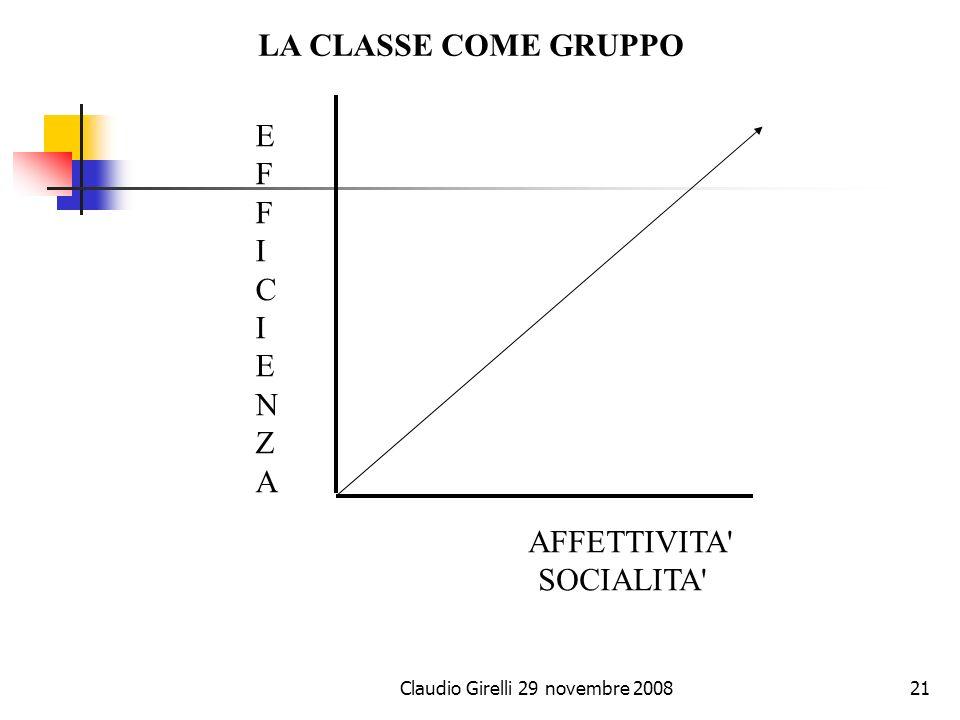 Claudio Girelli 29 novembre 200821 LA CLASSE COME GRUPPO EFFICIENZAEFFICIENZA AFFETTIVITA' SOCIALITA'