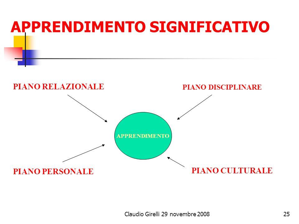 Claudio Girelli 29 novembre 200825 APPRENDIMENTO SIGNIFICATIVO APPRENDIMENTO PIANO RELAZIONALE PIANO PERSONALE PIANO DISCIPLINARE PIANO CULTURALE