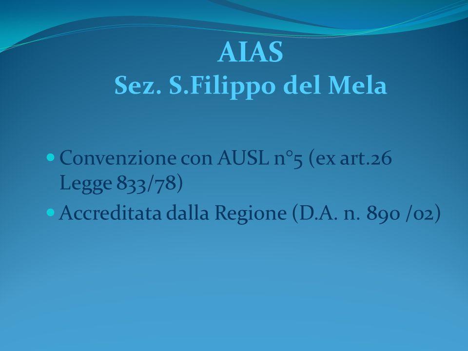 AIAS Sez. S.Filippo del Mela Convenzione con AUSL n°5 (ex art.26 Legge 833/78) Accreditata dalla Regione (D.A. n. 890 /02)