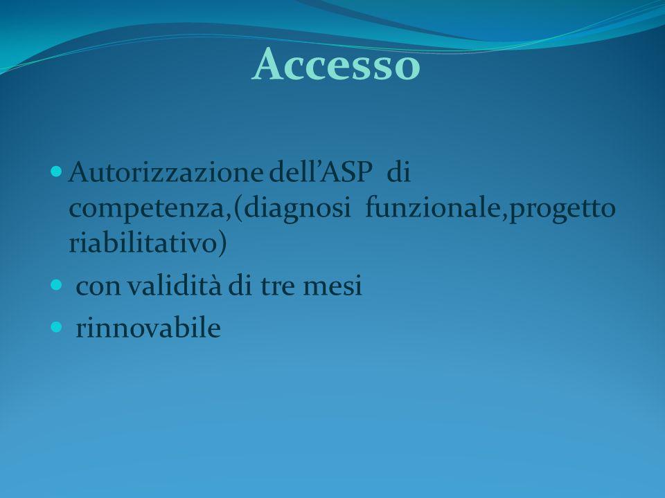 Accesso Autorizzazione dellASP di competenza,(diagnosi funzionale,progetto riabilitativo) con validità di tre mesi rinnovabile