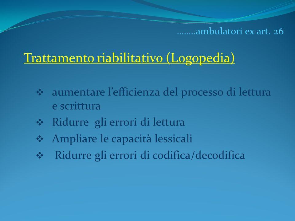 ……..ambulatori ex art. 26 Trattamento riabilitativo (Logopedia) aumentare lefficienza del processo di lettura e scrittura Ridurre gli errori di lettur