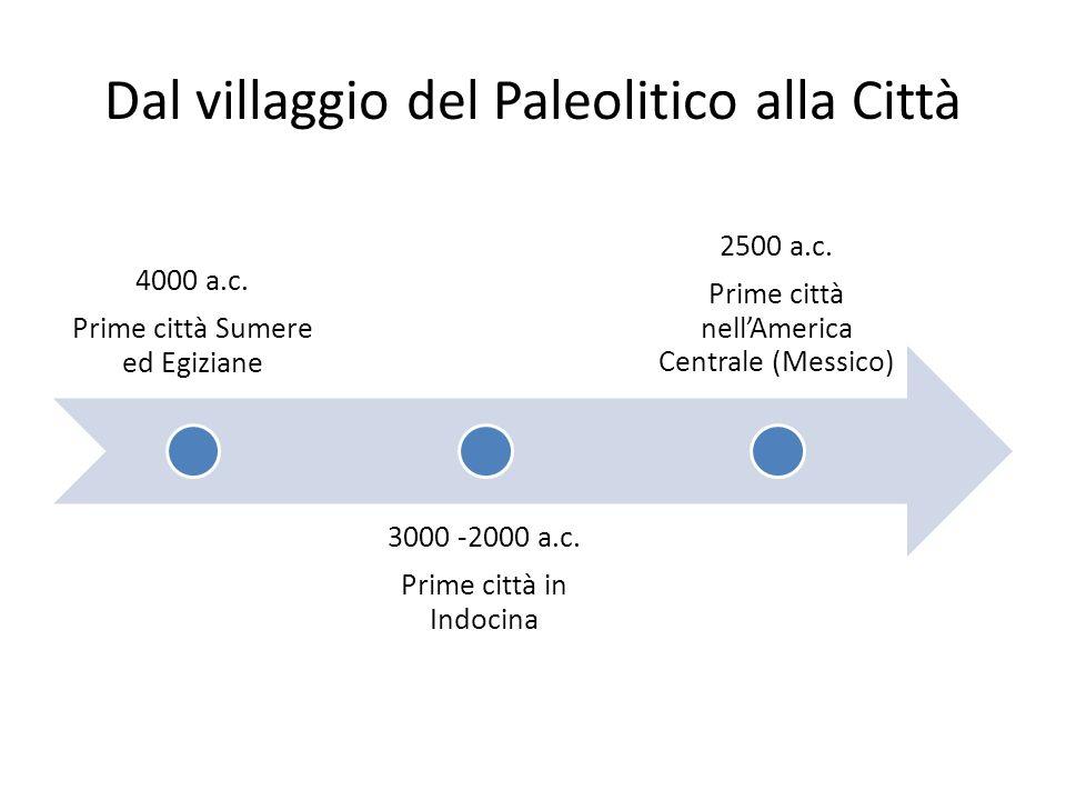 Dal villaggio del Paleolitico alla Città 4000 a.c. Prime città Sumere ed Egiziane 3000 -2000 a.c. Prime città in Indocina 2500 a.c. Prime città nellAm