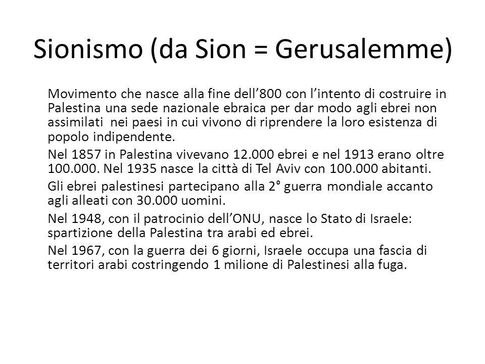Sionismo (da Sion = Gerusalemme) Movimento che nasce alla fine dell800 con lintento di costruire in Palestina una sede nazionale ebraica per dar modo agli ebrei non assimilati nei paesi in cui vivono di riprendere la loro esistenza di popolo indipendente.