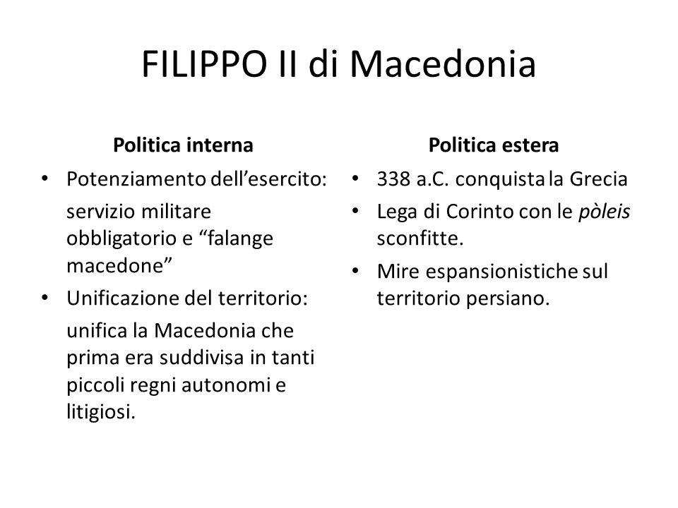 FILIPPO II di Macedonia Politica interna Potenziamento dellesercito: servizio militare obbligatorio e falange macedone Unificazione del territorio: un