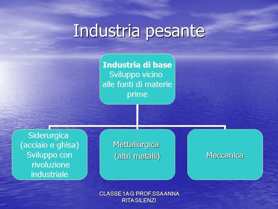 CLASSE 1A G PROF.SSA ANNA RITA SILENZI Industria pesante Industria di base Sviluppo vicino alle fonti di materie prime Siderurgica (acciaio e ghisa) S