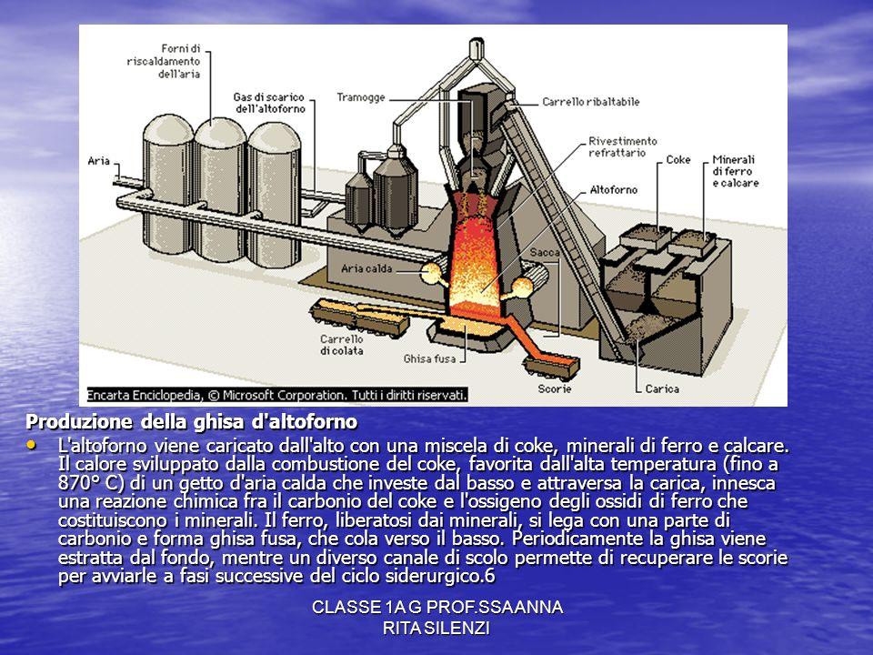 CLASSE 1A G PROF.SSA ANNA RITA SILENZI Produzione della ghisa d'altoforno L'altoforno viene caricato dall'alto con una miscela di coke, minerali di fe