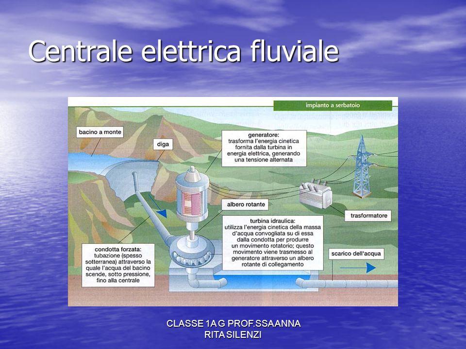 CLASSE 1A G PROF.SSA ANNA RITA SILENZI Centrale elettrica fluviale