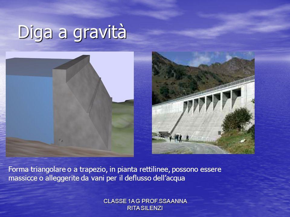 CLASSE 1A G PROF.SSA ANNA RITA SILENZI Diga a gravità Forma triangolare o a trapezio, in pianta rettilinee, possono essere massicce o alleggerite da v