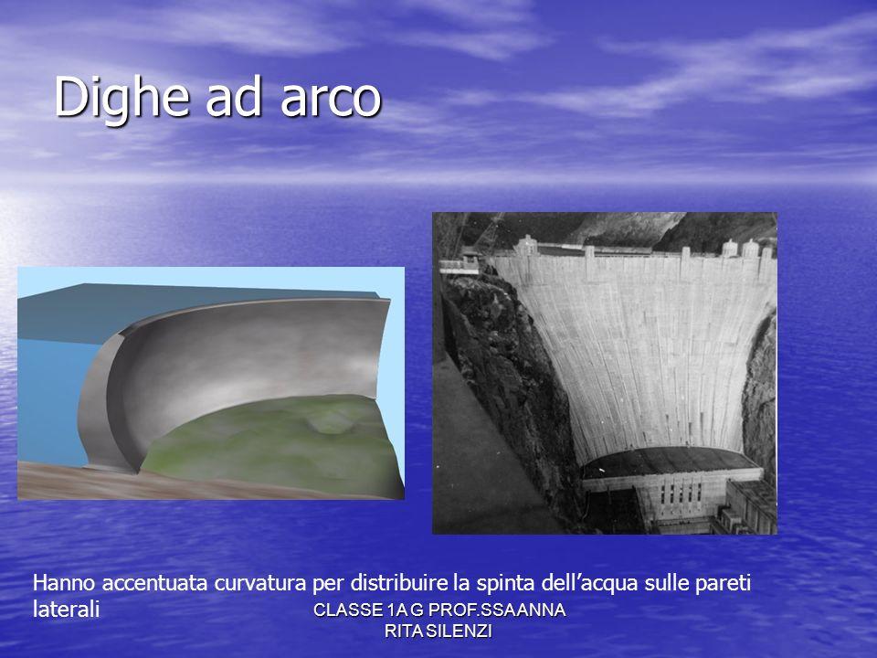 CLASSE 1A G PROF.SSA ANNA RITA SILENZI Dighe ad arco Hanno accentuata curvatura per distribuire la spinta dellacqua sulle pareti laterali