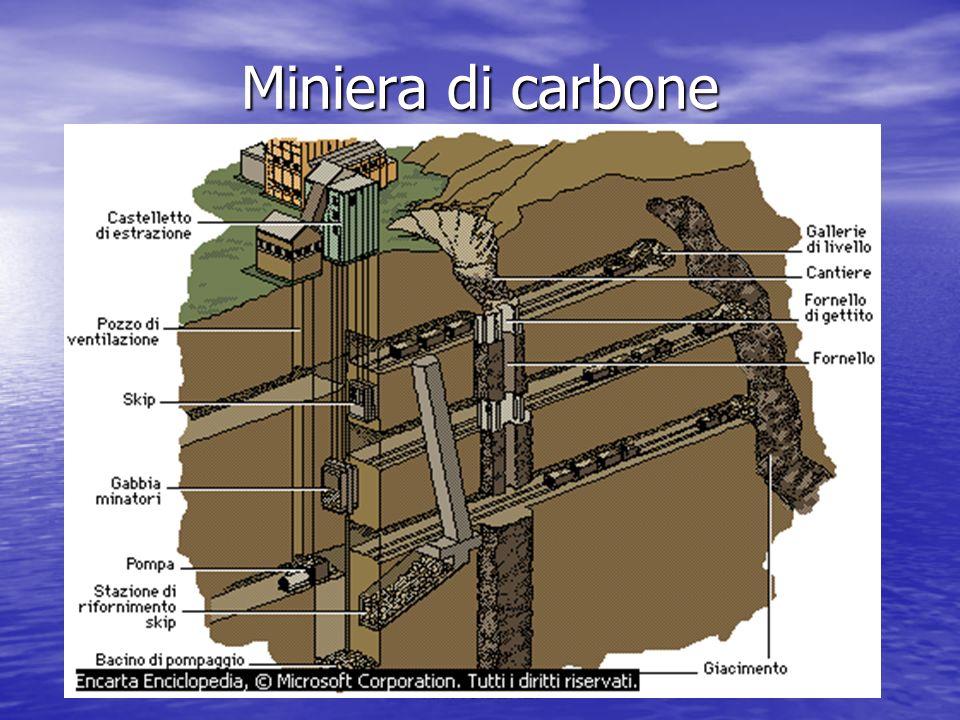 CLASSE 1A G PROF.SSA ANNA RITA SILENZI Miniera di carbone