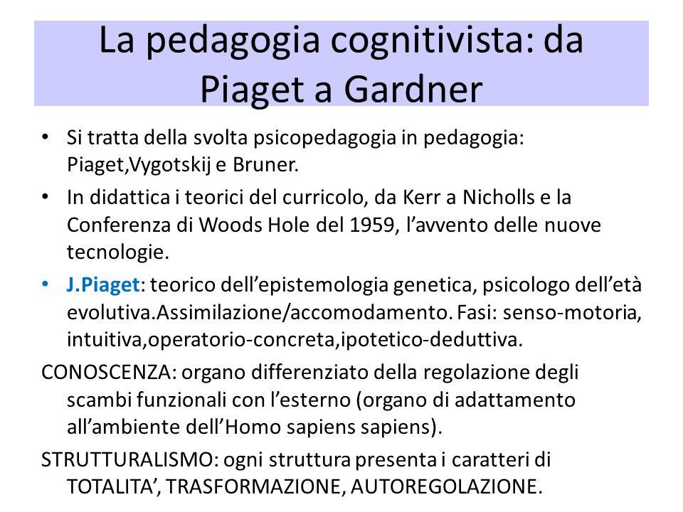 La pedagogia cognitivista: da Piaget a Gardner Si tratta della svolta psicopedagogia in pedagogia: Piaget,Vygotskij e Bruner. In didattica i teorici d