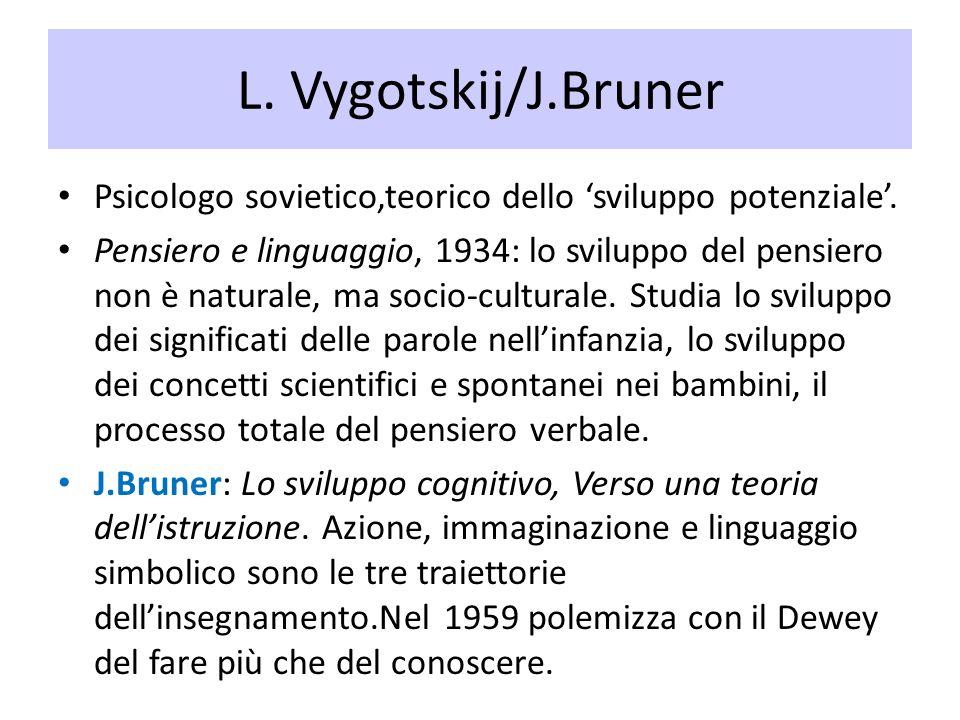 L. Vygotskij/J.Bruner Psicologo sovietico,teorico dello sviluppo potenziale. Pensiero e linguaggio, 1934: lo sviluppo del pensiero non è naturale, ma