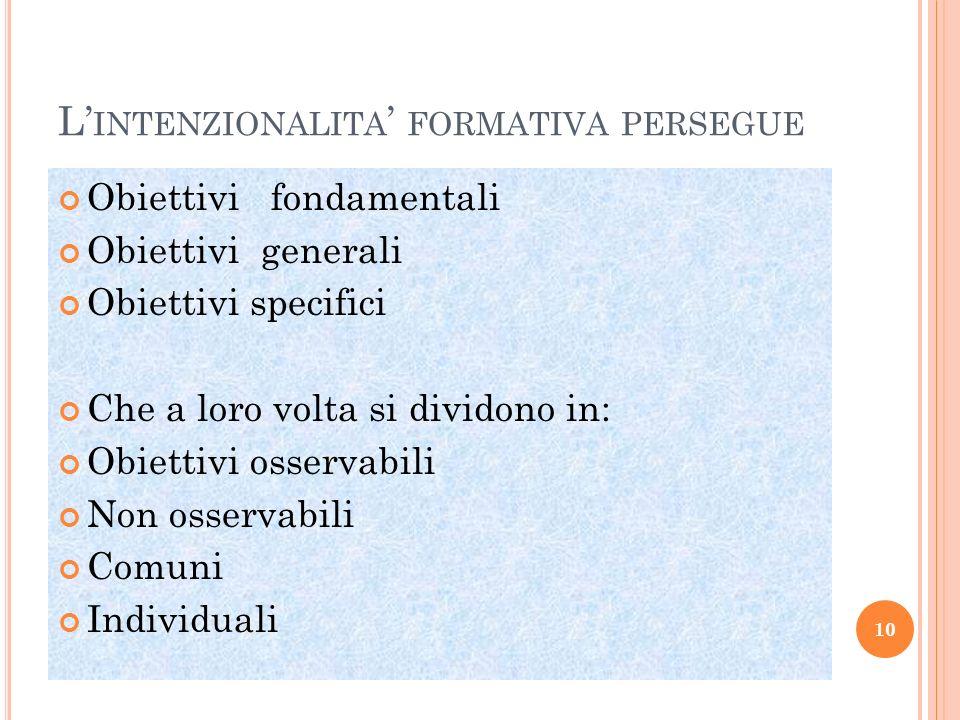 L INTENZIONALITA FORMATIVA PERSEGUE Obiettivi fondamentali Obiettivi generali Obiettivi specifici Che a loro volta si dividono in: Obiettivi osservabi
