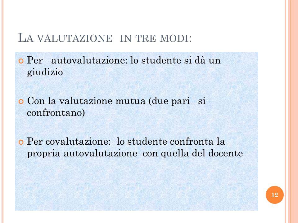 L A VALUTAZIONE IN TRE MODI : Per autovalutazione: lo studente si dà un giudizio Con la valutazione mutua (due pari si confrontano) Per covalutazione: