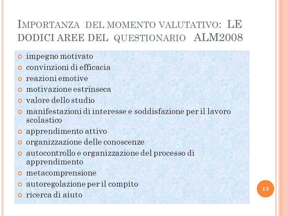 I MPORTANZA DEL MOMENTO VALUTATIVO : LE DODICI AREE DEL QUESTIONARIO ALM2008 impegno motivato convinzioni di efficacia reazioni emotive motivazione es