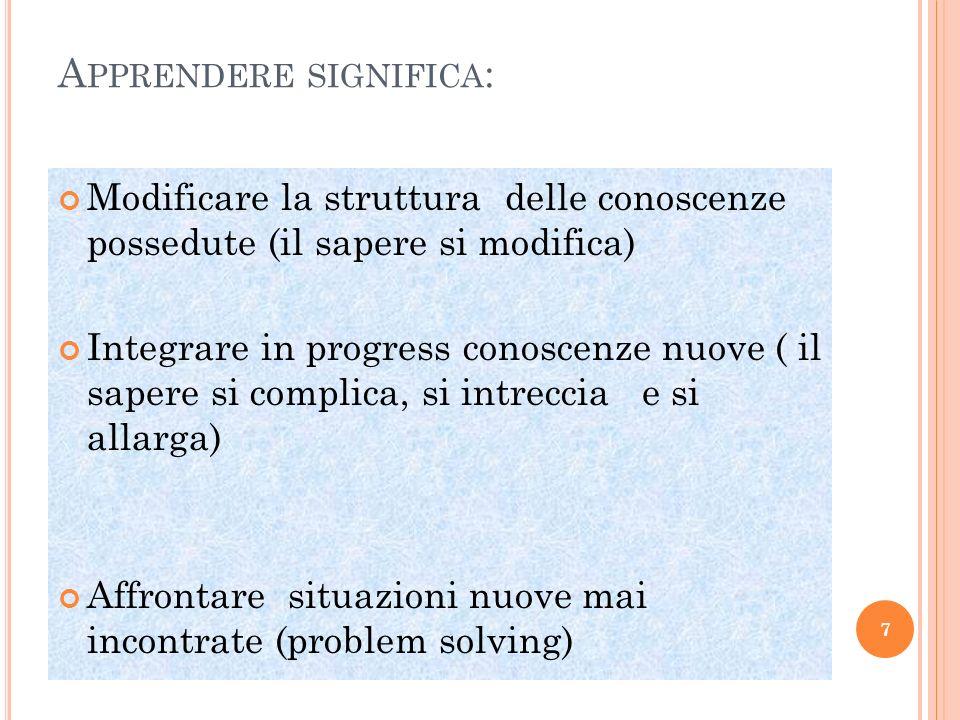 A PPRENDERE SIGNIFICA : Modificare la struttura delle conoscenze possedute (il sapere si modifica) Integrare in progress conoscenze nuove ( il sapere