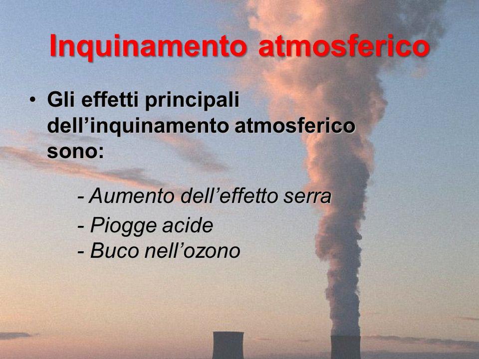 Aumento delleffetto serra L effetto serra è un fenomeno climatico–atmosferico che indica la capacità di un pianeta di trattenere parte del calore proveniente dal Sole, danneggiando lambiente.