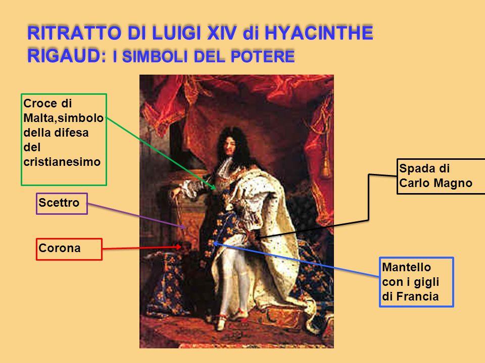 RITRATTO DI LUIGI XIV di HYACINTHE RIGAUD: I SIMBOLI DEL POTERE Mantello con i gigli di Francia Corona Spada di Carlo Magno Scettro Croce di Malta,sim