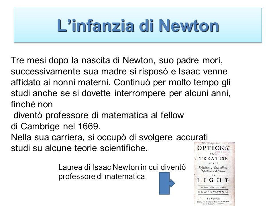 Linfanzia di Newton Tre mesi dopo la nascita di Newton, suo padre morì, successivamente sua madre si risposò e Isaac venne affidato ai nonni materni.