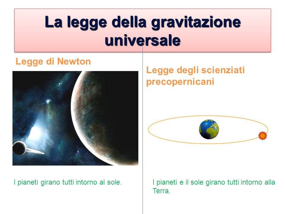 La legge della gravitazione universale Legge di Newton Legge degli scienziati precopernicani I pianeti girano tutti intorno al sole.I pianeti e il sol