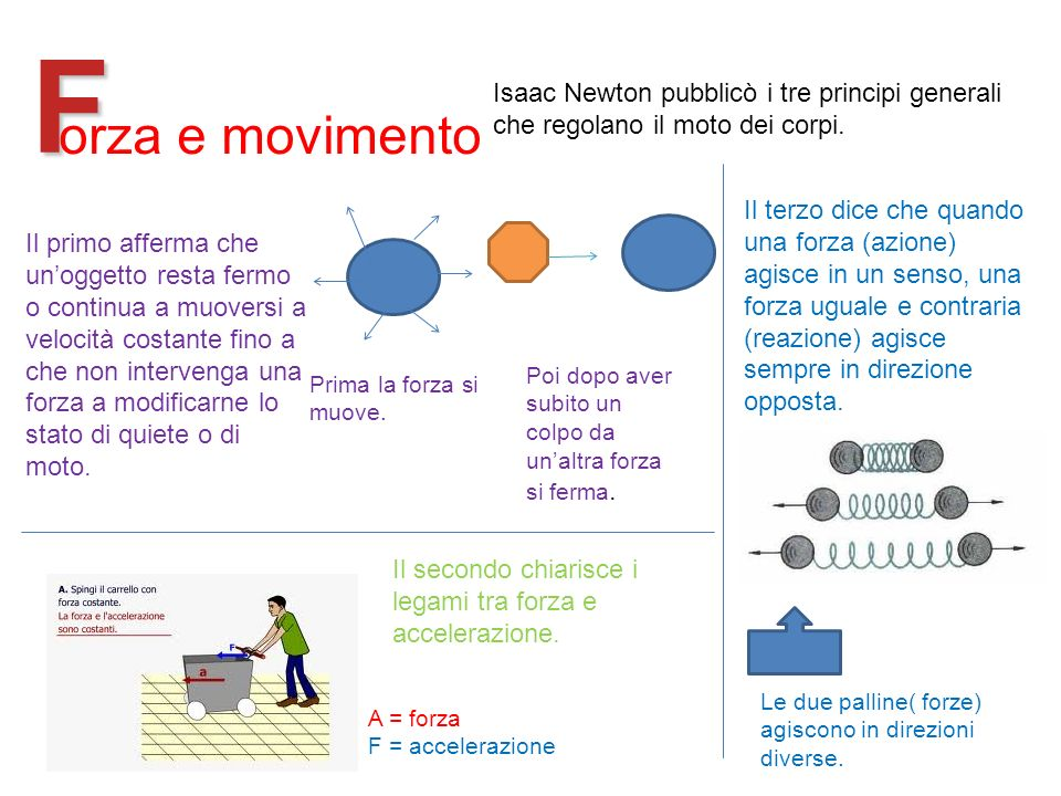 F orza e movimento Isaac Newton pubblicò i tre principi generali che regolano il moto dei corpi. Il primo afferma che unoggetto resta fermo o continua