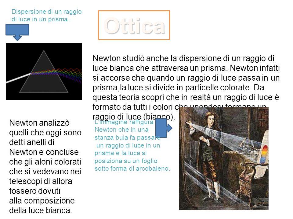 Ottica Dispersione di un raggio di luce in un prisma. Newton studiò anche la dispersione di un raggio di luce bianca che attraversa un prisma. Newton