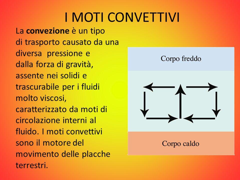 I MOTI CONVETTIVI La convezione è un tipo di trasporto causato da una diversa pressione e dalla forza di gravità, assente nei solidi e trascurabile pe