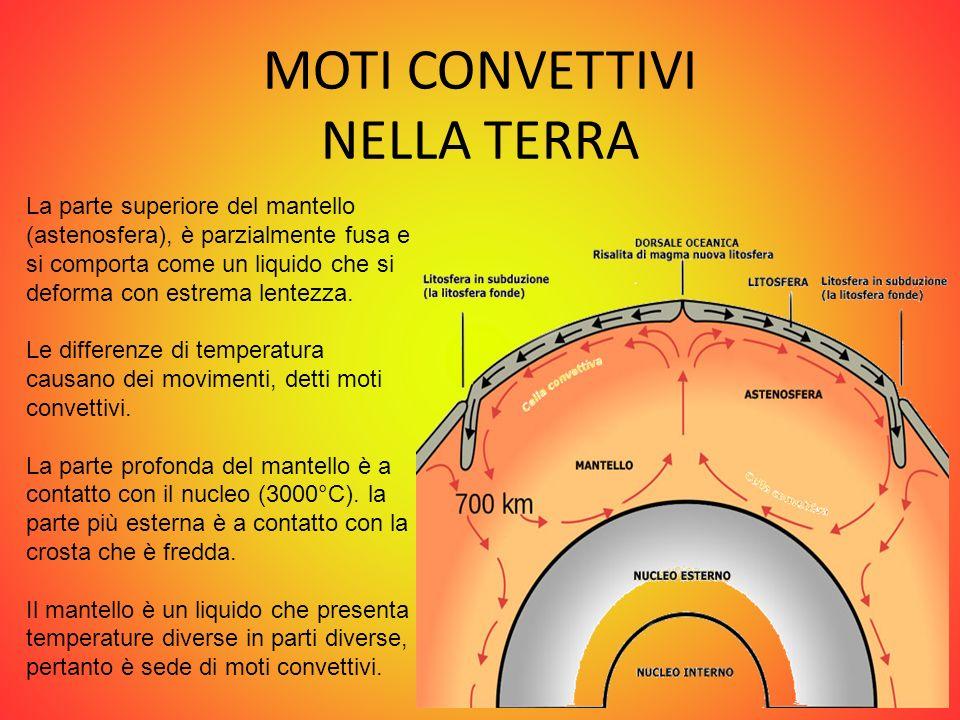 MOTI CONVETTIVI NELLA TERRA La parte superiore del mantello (astenosfera), è parzialmente fusa e si comporta come un liquido che si deforma con estrem
