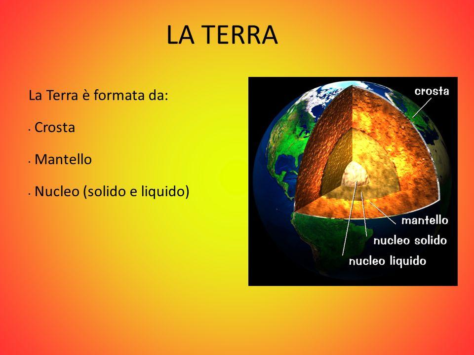 LA TERRA La Terra è formata da: Crosta Mantello Nucleo (solido e liquido)