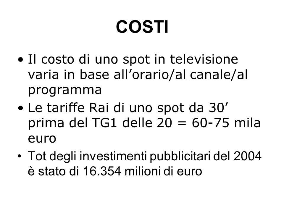 COSTI Il costo di uno spot in televisione varia in base allorario/al canale/al programma Le tariffe Rai di uno spot da 30 prima del TG1 delle 20 = 60-
