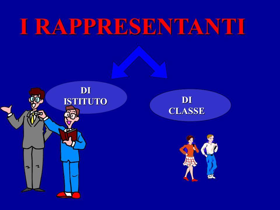 LASSEMBLEA viene autorizzata sul registro di classe REGISTRO DI CLASSE MARTEDI 2 –10 ASSEMBLEA DALLE 9.35 ALLE 11.30 RAPPRESENTANTI DI ISTITUTO Compilano il verbale dellassemblea