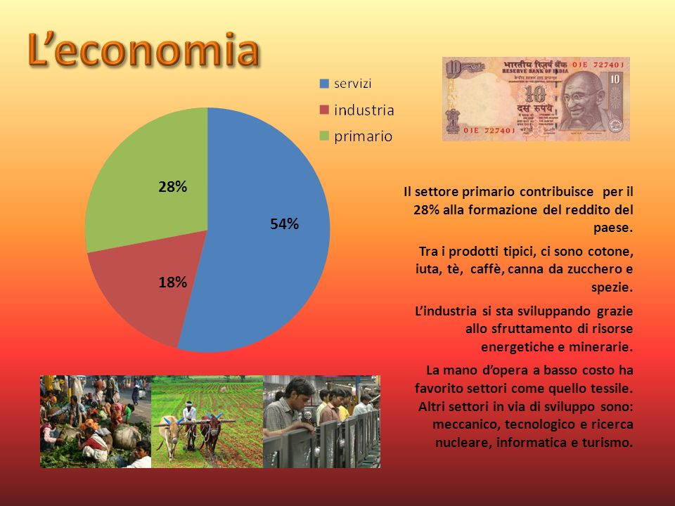 Il settore primario contribuisce per il 28% alla formazione del reddito del paese. Tra i prodotti tipici, ci sono cotone, iuta, tè, caffè, canna da zu