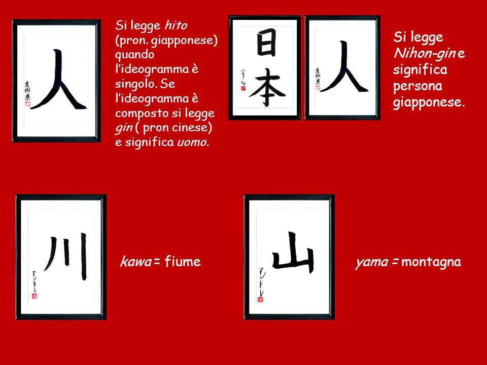 Si legge hito (pron. giapponese) quando lideogramma è singolo. Se lideogramma è composto si legge gin ( pron cinese) e significa uomo. Si legge Nihon-
