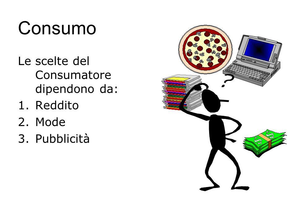 COSTI Il costo della pubblicità incide sul prezzo finale pagato dai consumatori.