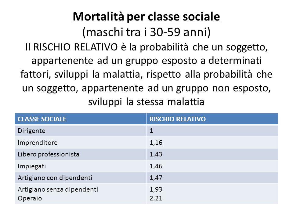 Mortalità per classe sociale (maschi tra i 30-59 anni) Il RISCHIO RELATIVO è la probabilità che un soggetto, appartenente ad un gruppo esposto a deter