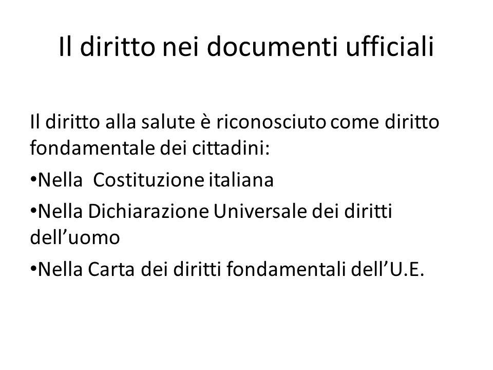 Il diritto nei documenti ufficiali Il diritto alla salute è riconosciuto come diritto fondamentale dei cittadini: Nella Costituzione italiana Nella Di