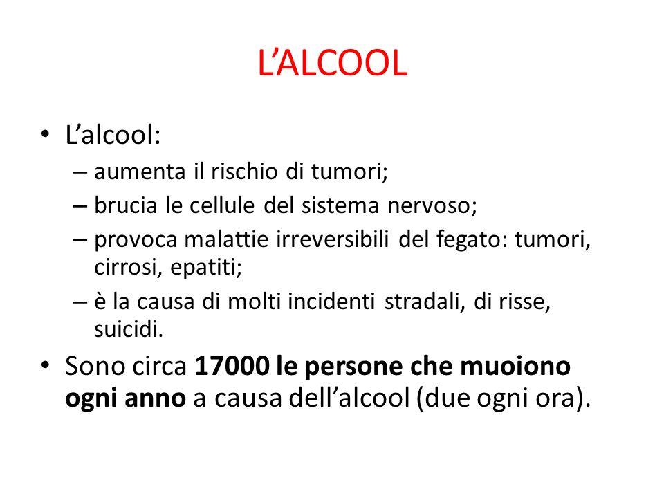 LALCOOL Lalcool: – aumenta il rischio di tumori; – brucia le cellule del sistema nervoso; – provoca malattie irreversibili del fegato: tumori, cirrosi