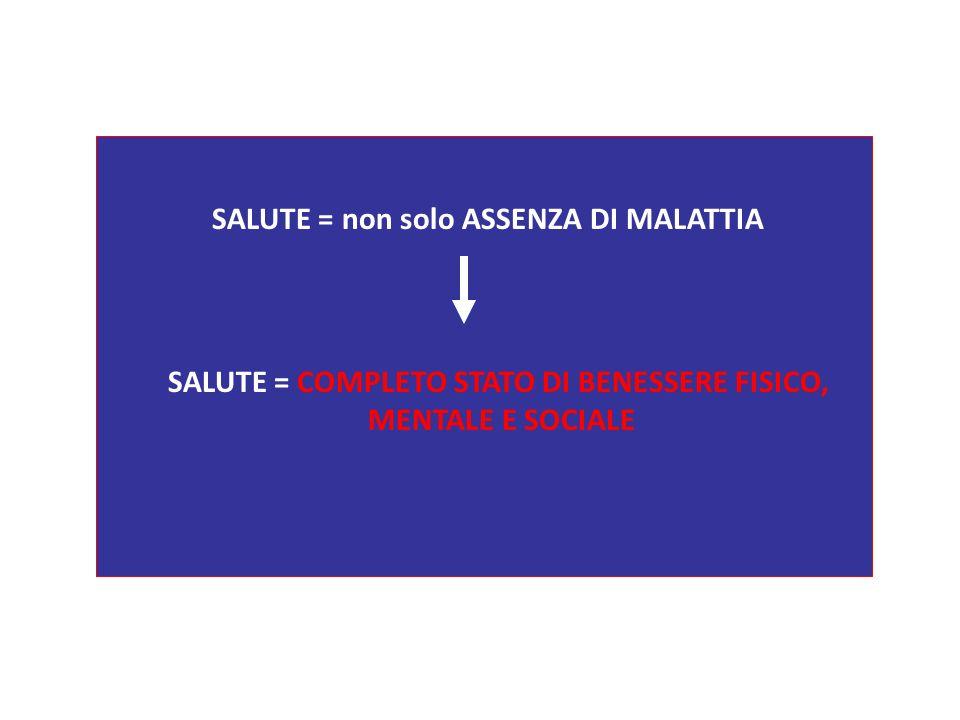 SALUTE = non solo ASSENZA DI MALATTIA SALUTE = COMPLETO STATO DI BENESSERE FISICO, MENTALE E SOCIALE
