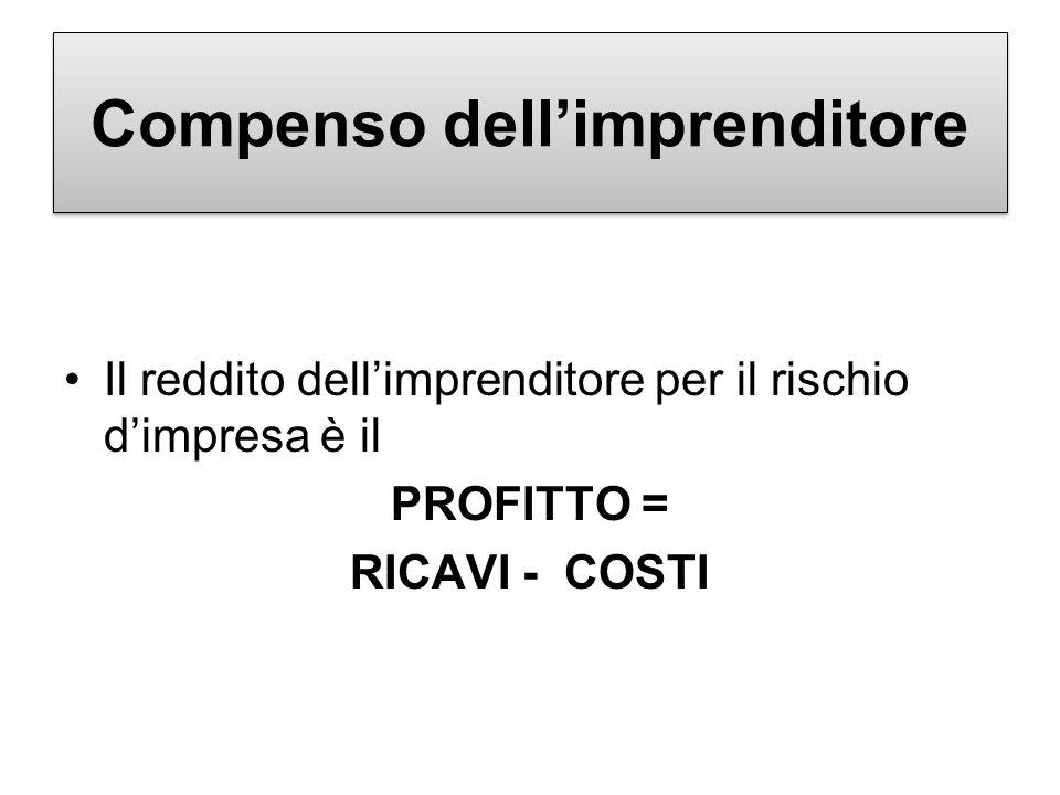 Compenso dellimprenditore Il reddito dellimprenditore per il rischio dimpresa è il PROFITTO = RICAVI - COSTI