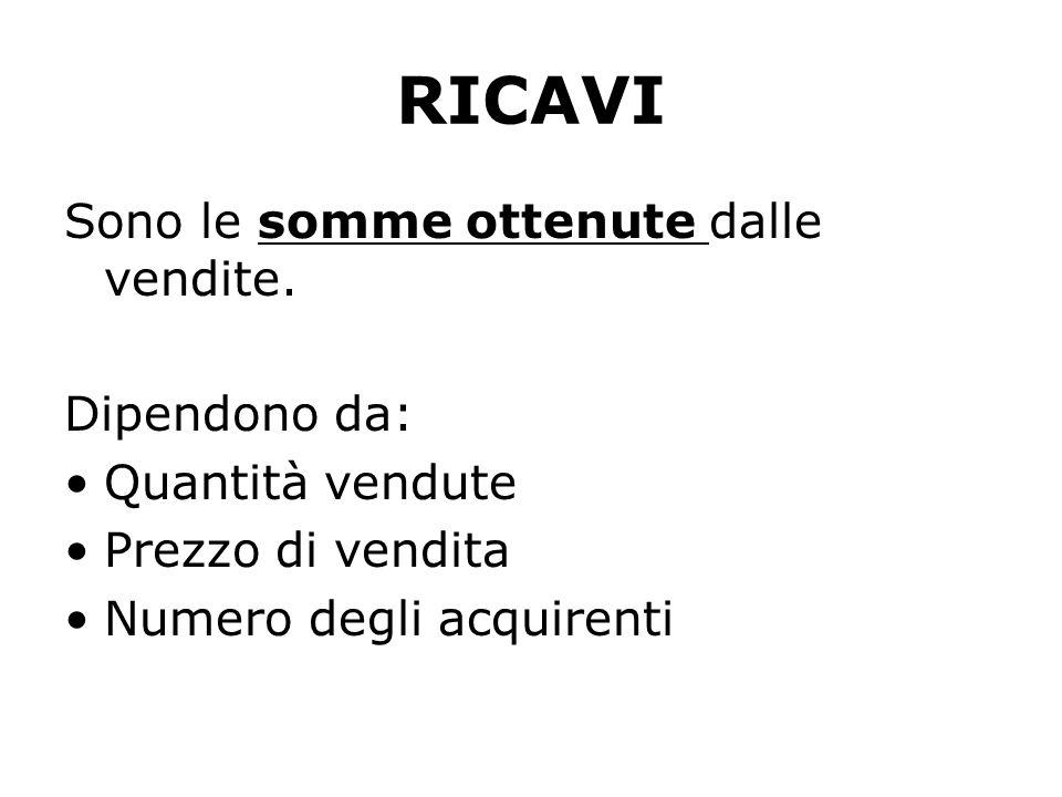 RICAVI Sono le somme ottenute dalle vendite. Dipendono da: Quantità vendute Prezzo di vendita Numero degli acquirenti