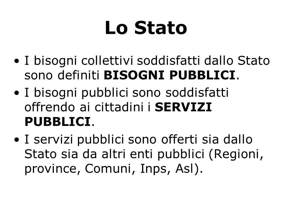 Lo Stato I bisogni collettivi soddisfatti dallo Stato sono definiti BISOGNI PUBBLICI. I bisogni pubblici sono soddisfatti offrendo ai cittadini i SERV