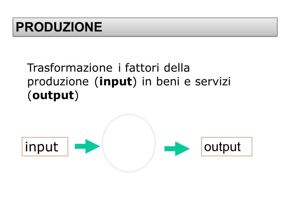 PRODUZIONE Trasformazione i fattori della produzione (input) in beni e servizi (output) input output