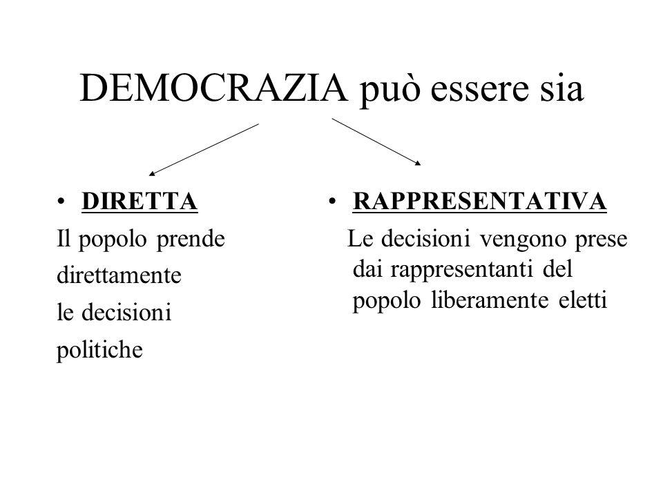 STATO DEMOCRATICO La sovranità appartiene al popolo = sovranità popolare