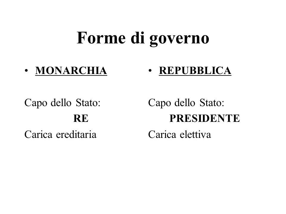 FORME DI GOVERNO Si intende il modo in cui il potere dello Stato è distribuito fra i diversi organi