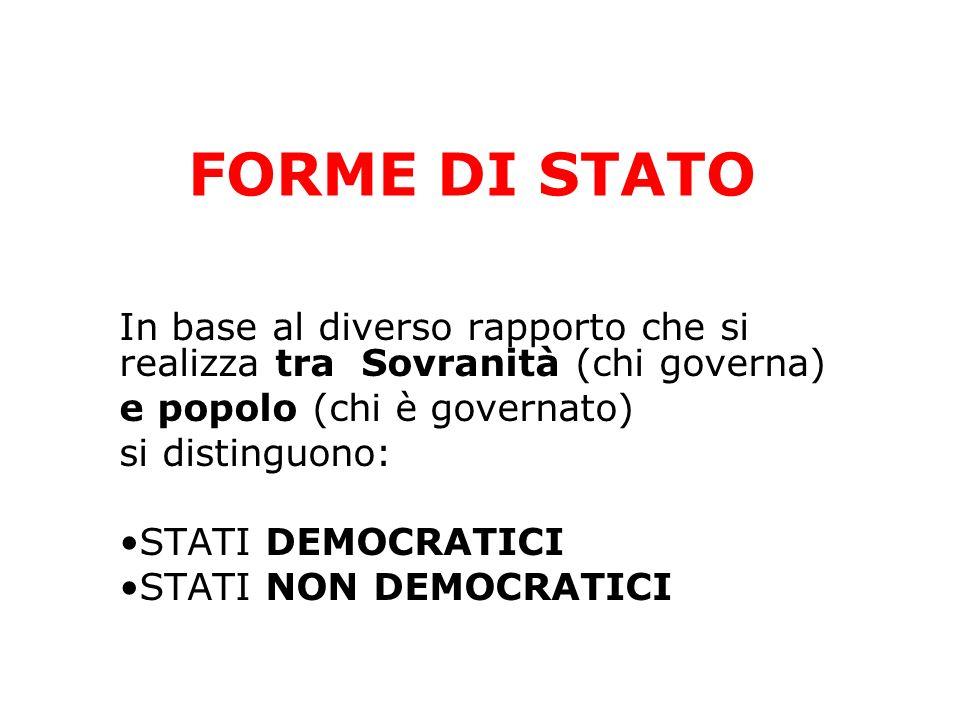 SOVRANITA POPOLARE In uno Stato democratico la sovranità appartiene al popolo. Il potere del popolo non è illimitato. Il popolo esercita questo potere