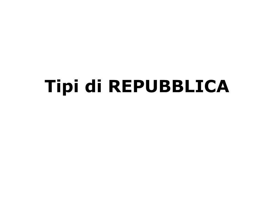 Forme di governo MONARCHIA Capo dello Stato: RE Carica ereditaria REPUBBLICA Capo dello Stato: PRESIDENTE della Repubblica Carica elettiva