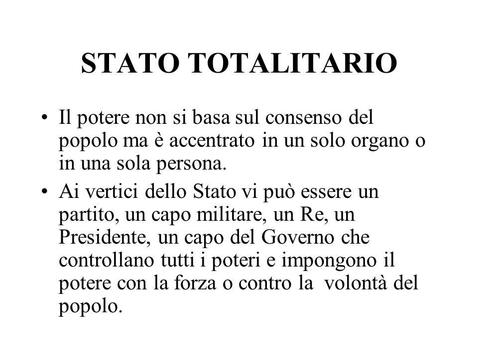 FORME DI STATO STATO TOTALITARIO STATO DEMOCRATICO