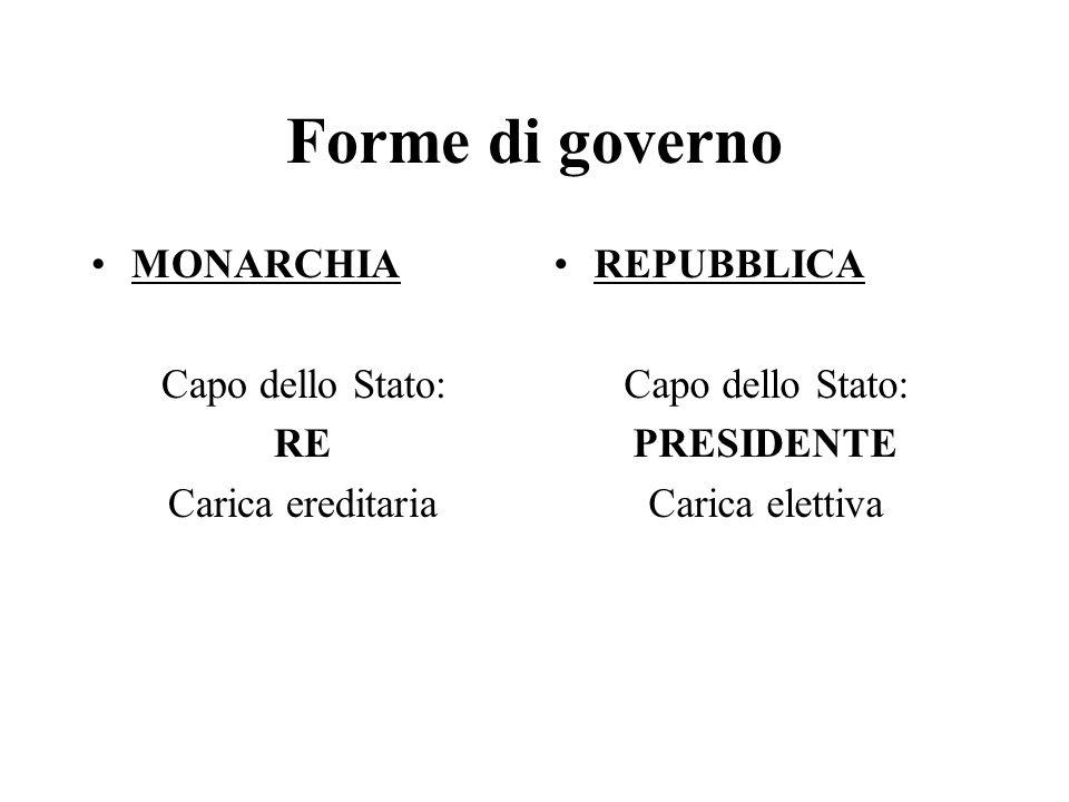FORME DI GOVERNO MONARCHIAREPUBBLICA –Repubblica presidenziale –Repubblica parlamentare –Repubblica Semipresidenziale